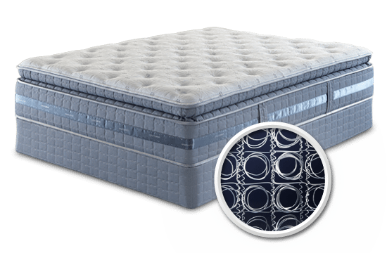 Types Of Mattresses >> Different Types Of Mattresses 2 Brothers Mattress Best